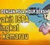 2015, 20.222 Warga Musirawas Derita ISPA