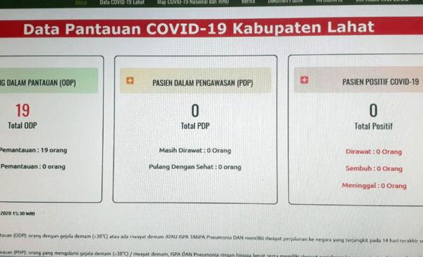 Update Covid 19 di Lahat, 19 Pasien ODP