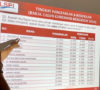 Hasil Survei Pilkada 2020 Bengkulu, Agusrin Paling Populer