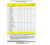 Update Data Per 3 Mei 2020 , Status ODP Covid-19 di Asahan